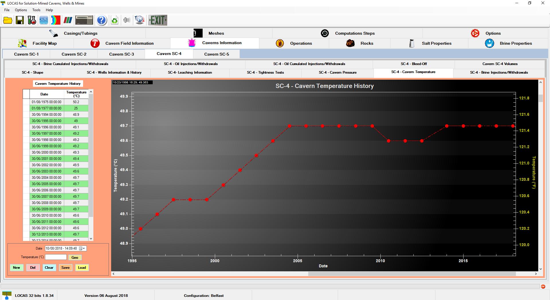 Calculated cavern temperature evolution